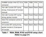 TK-790 ignition sense mandatory? | RadioReference com Forums
