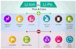 Li-Ion-Li-Po.png