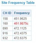 site frequency table.JPG